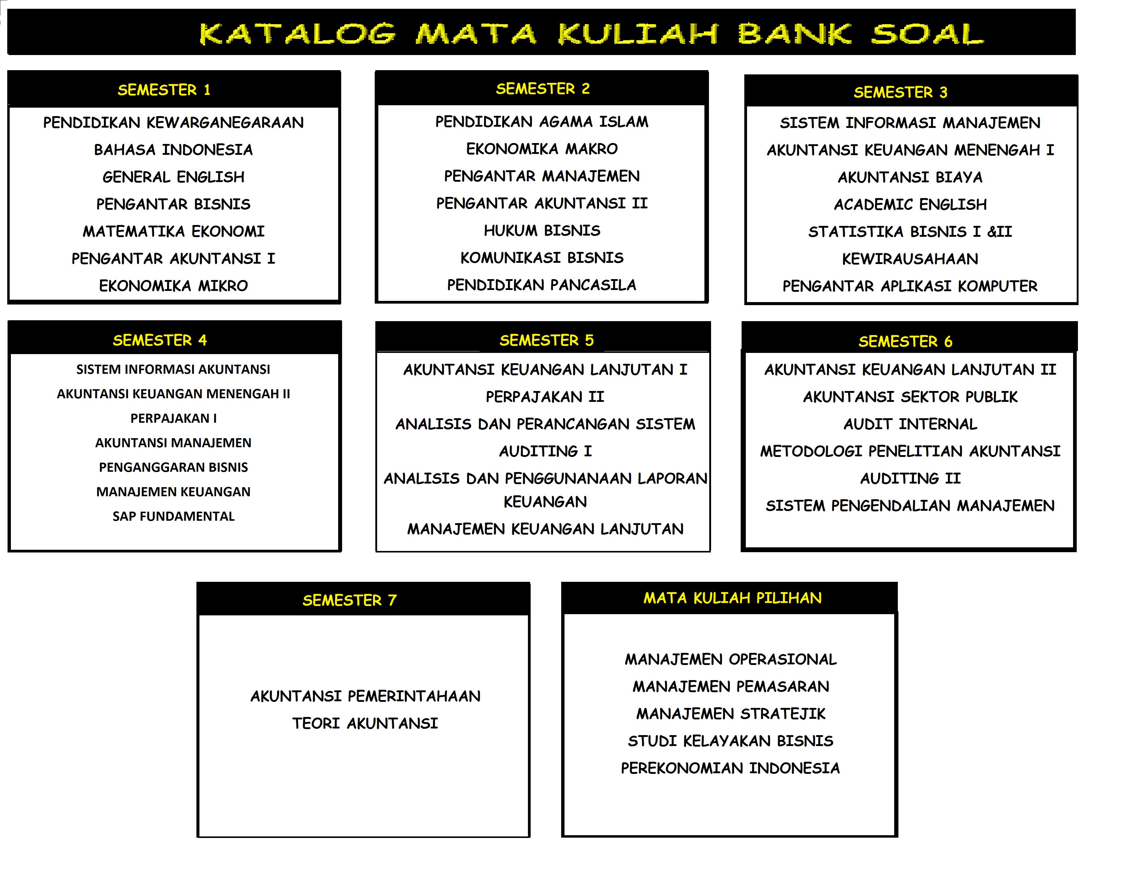 KARALOG BANK SOAL